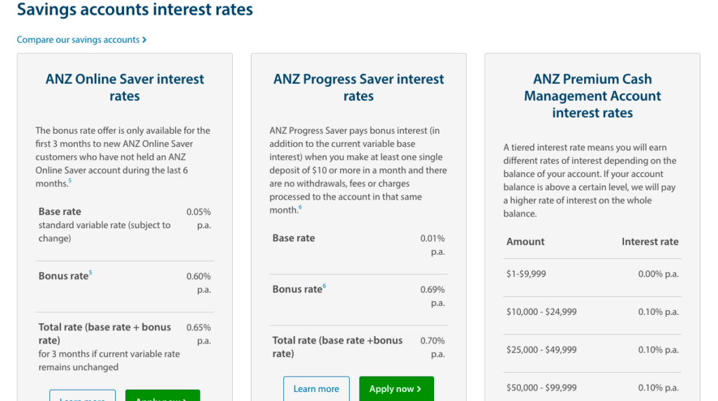 anz-Savings accounts interest rates